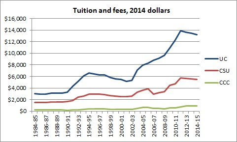 tuition-2014
